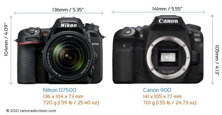 Nikon D7500 vs Canon 90D Camera Size Comparison - Front View