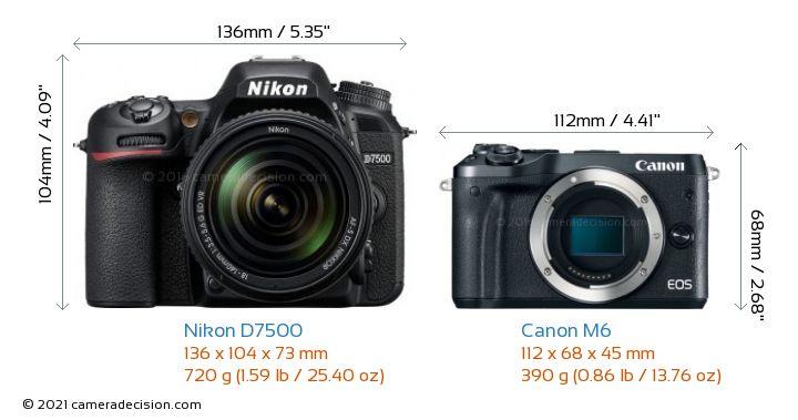 Nikon D7500 vs Canon M6 Camera Size Comparison - Front View