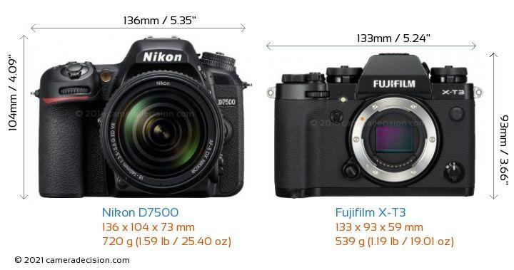 Nikon D7500 vs Fujifilm X-T3 Camera Size Comparison - Front View