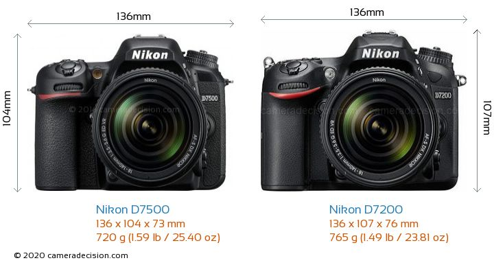 Nikon D7500 vs Nikon D7200 Camera Size Comparison - Front View