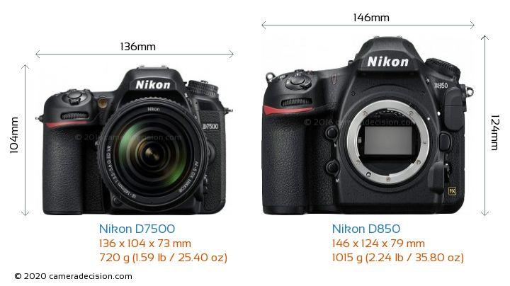 Nikon D7500 vs Nikon D850 Camera Size Comparison - Front View