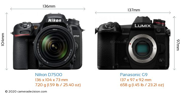 Nikon D7500 vs Panasonic G9 Camera Size Comparison - Front View