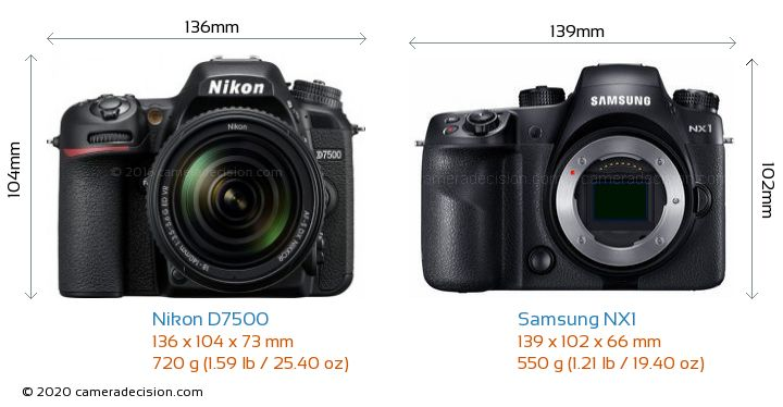 Nikon D7500 vs Samsung NX1 Camera Size Comparison - Front View