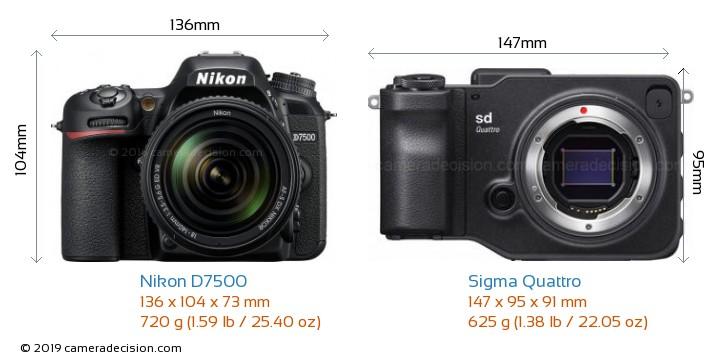Nikon D7500 vs Sigma Quattro Camera Size Comparison - Front View