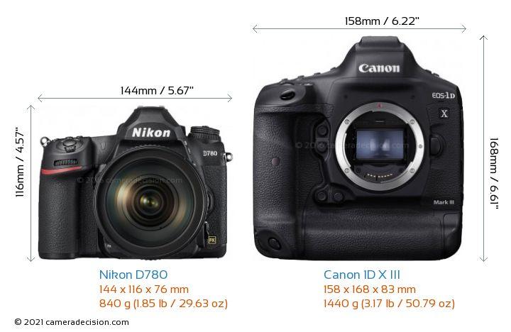 Nikon D780 vs Canon 1D X III Camera Size Comparison - Front View