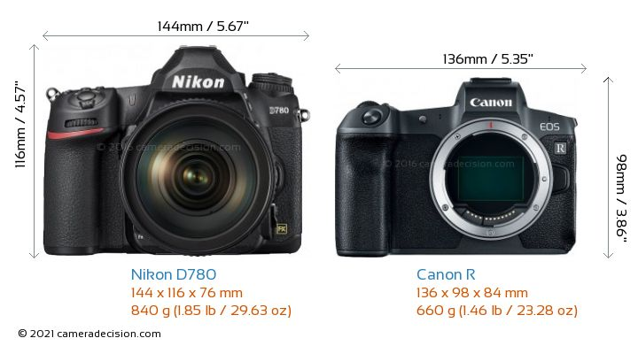 Nikon D780 vs Canon R Camera Size Comparison - Front View