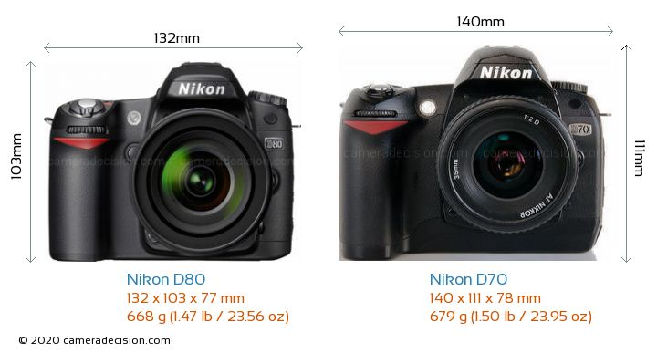 Nikon D80 vs Nikon D70 Camera Size Comparison - Front View