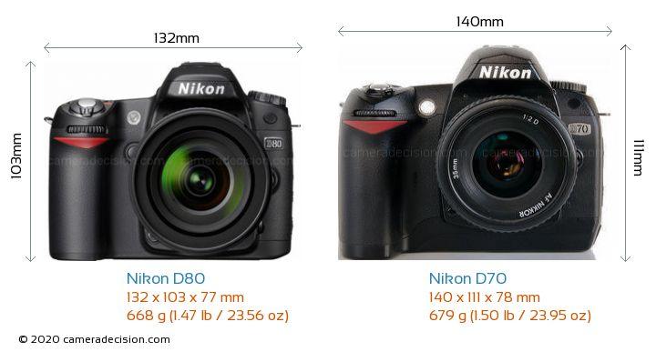 Nikon D80 vs Nikon D70 Camera Size Comparison - Front View