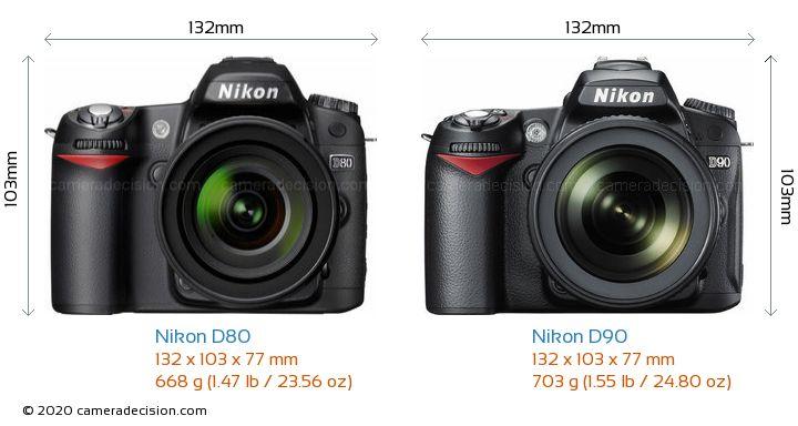 Nikon D80 vs Nikon D90 Camera Size Comparison - Front View