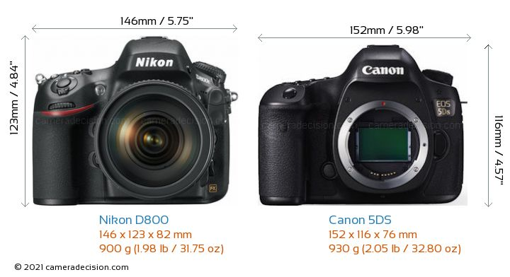 Nikon D800 vs Canon 5DS Camera Size Comparison - Front View