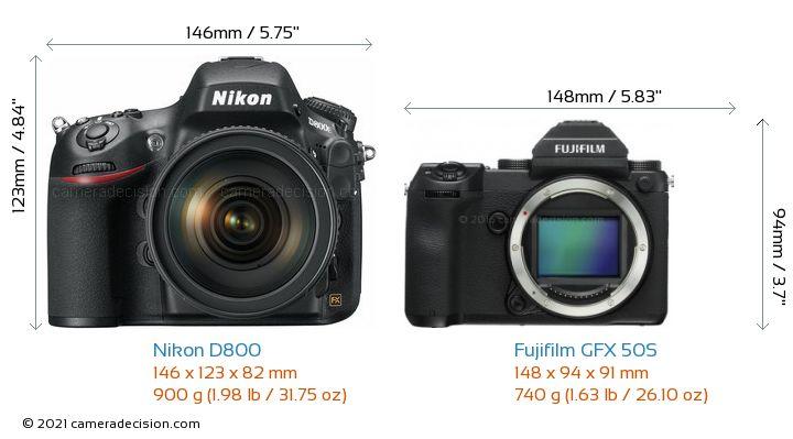 Nikon D800 vs Fujifilm GFX 50S Camera Size Comparison - Front View