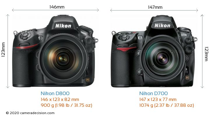 Nikon D800 vs Nikon D700 Camera Size Comparison - Front View