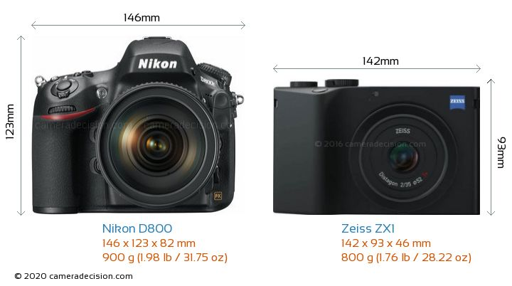 Nikon D800 vs Zeiss ZX1 Camera Size Comparison - Front View