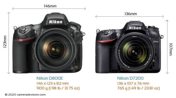 Nikon D800E vs Nikon D7200 Camera Size Comparison - Front View