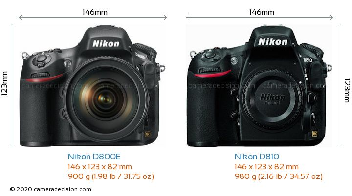Nikon D800E vs Nikon D810 Camera Size Comparison - Front View
