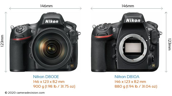 Nikon D800E vs Nikon D810A Camera Size Comparison - Front View