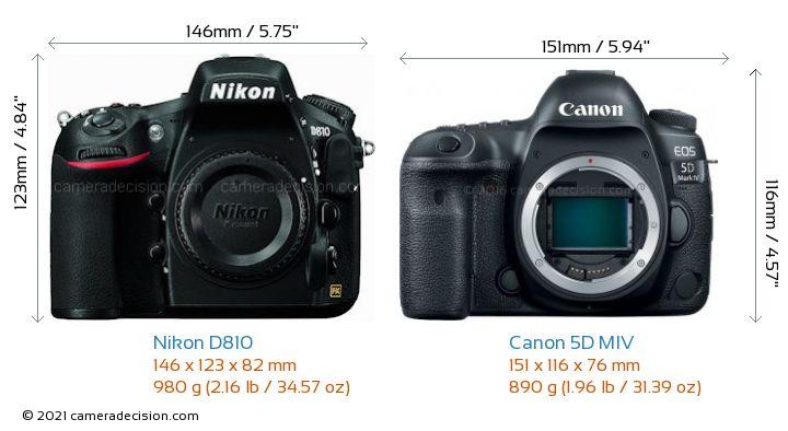 Nikon D810 vs Canon 5D MIV Camera Size Comparison - Front View