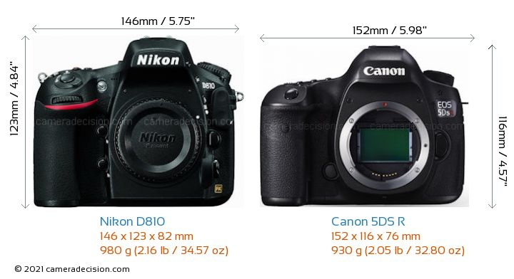 Nikon D810 vs Canon 5DS R Camera Size Comparison - Front View