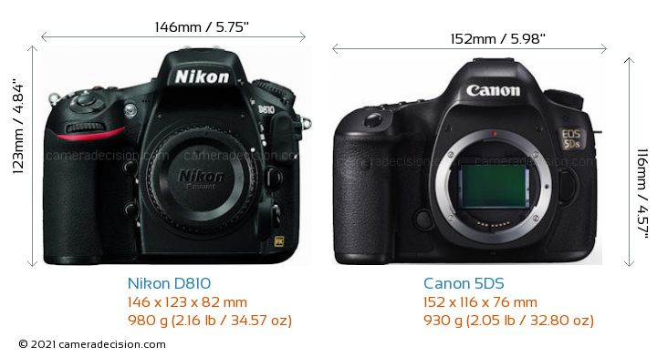 Nikon D810 vs Canon 5DS Camera Size Comparison - Front View