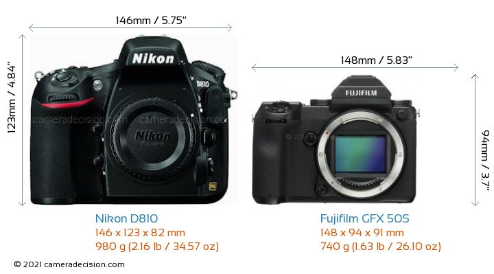 Nikon D810 vs Fujifilm GFX 50S Camera Size Comparison - Front View