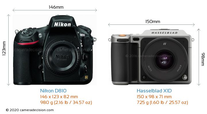 Nikon D810 vs Hasselblad X1D Camera Size Comparison - Front View