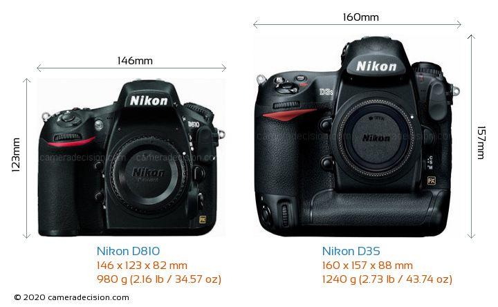 Nikon D810 vs Nikon D3S Camera Size Comparison - Front View