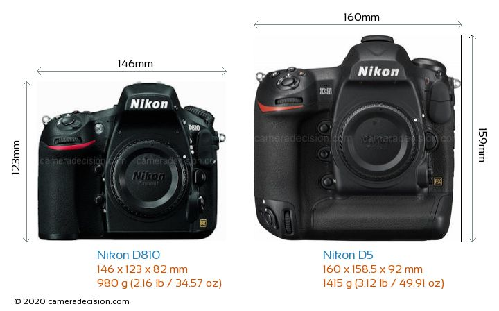 Nikon D810 vs Nikon D5 Camera Size Comparison - Front View