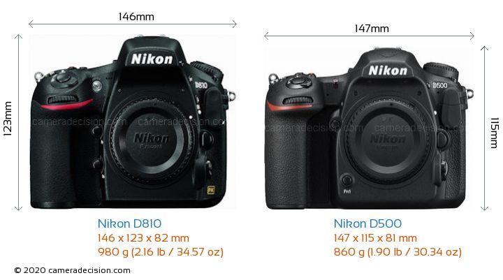 Nikon D810 vs Nikon D500 Camera Size Comparison - Front View