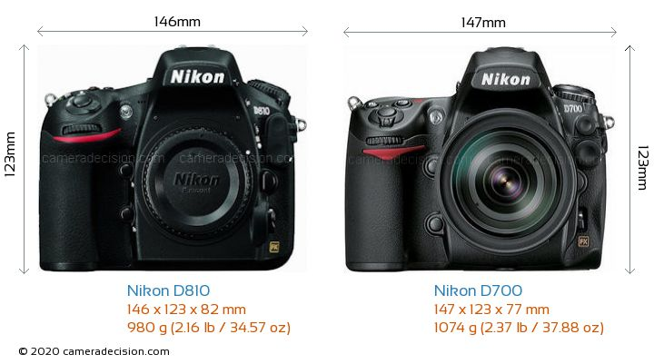 Nikon D810 vs Nikon D700 Camera Size Comparison - Front View