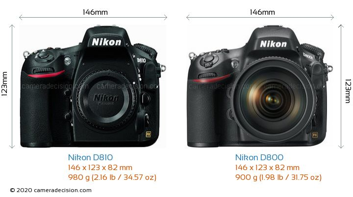 Nikon D810 vs Nikon D800 Camera Size Comparison - Front View