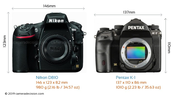 Nikon D810 vs Pentax K-1 Camera Size Comparison - Front View