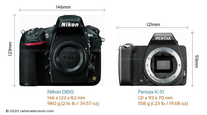 Nikon D810 vs Pentax K-S1 Camera Size Comparison - Front View