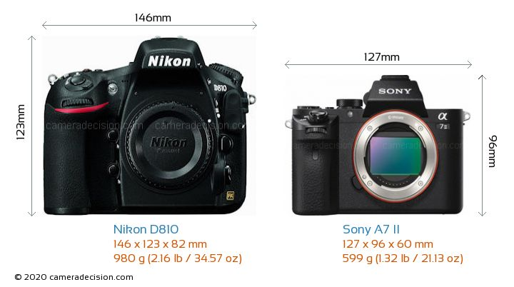 Nikon D810 vs Sony A7 II Camera Size Comparison - Front View