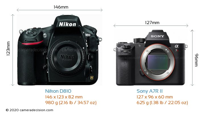 Nikon D810 vs Sony A7R II Camera Size Comparison - Front View