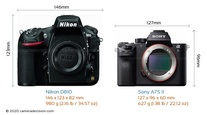 Nikon D810 vs Sony A7S II Camera Size Comparison - Front View