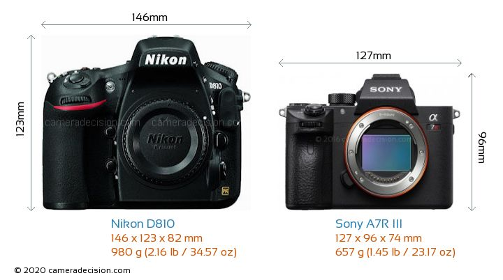 Nikon D810 vs Sony A7R III Camera Size Comparison - Front View