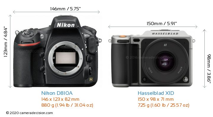 Nikon D810A vs Hasselblad X1D Camera Size Comparison - Front View