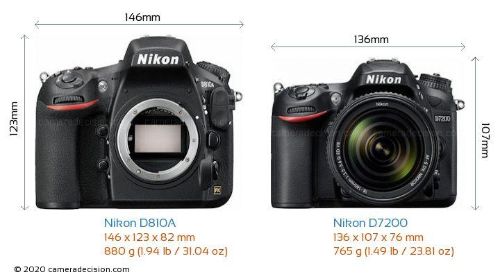 Nikon D810A vs Nikon D7200 Camera Size Comparison - Front View
