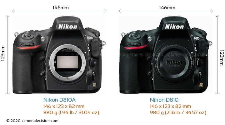 Nikon D810A vs Nikon D810 Camera Size Comparison - Front View