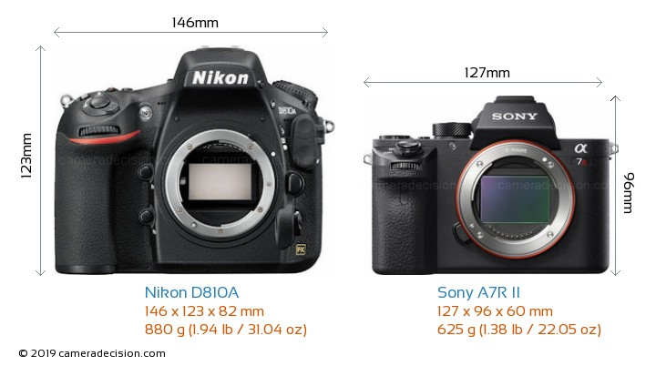 Nikon D810A vs Sony A7R II Camera Size Comparison - Front View