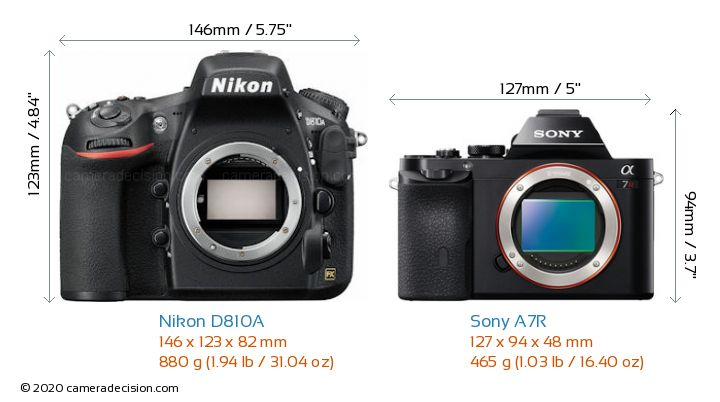 Nikon D810A vs Sony A7R Camera Size Comparison - Front View