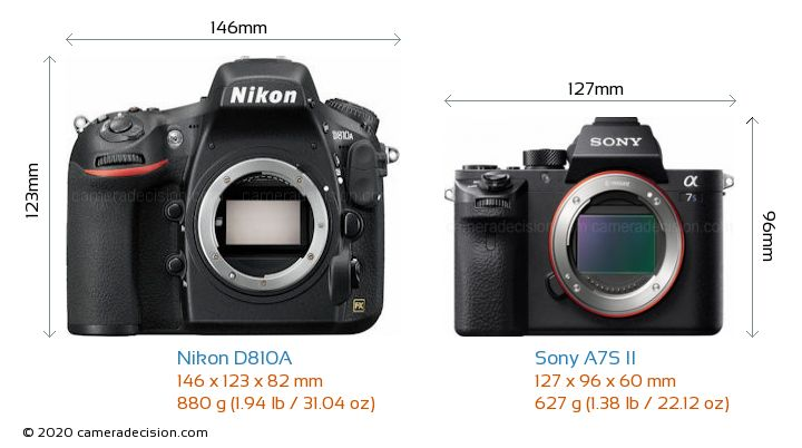 Nikon D810A vs Sony A7S II Camera Size Comparison - Front View