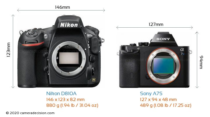 Nikon D810A vs Sony A7S Camera Size Comparison - Front View