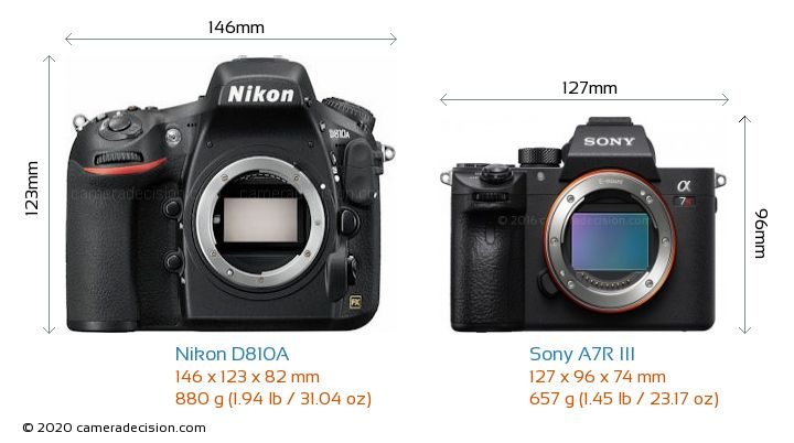 Nikon D810A vs Sony A7R III Camera Size Comparison - Front View