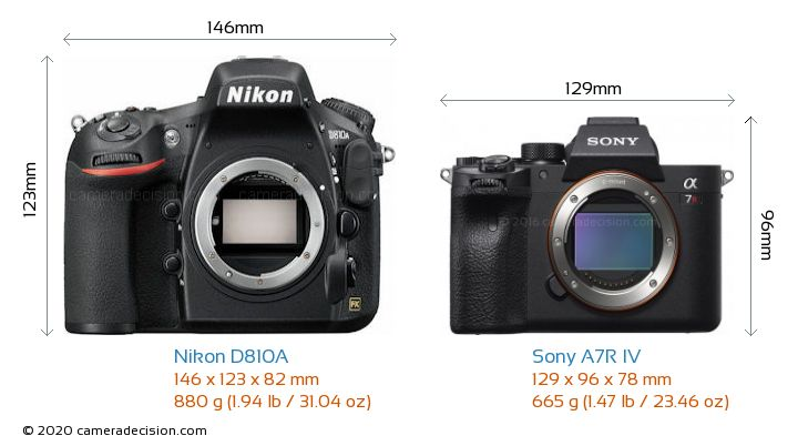 Nikon D810A vs Sony A7R IV Camera Size Comparison - Front View