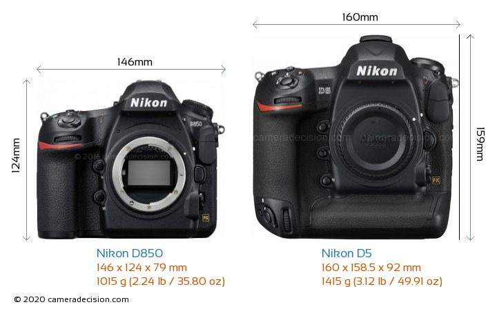 Nikon D850 vs Nikon D5 Camera Size Comparison - Front View