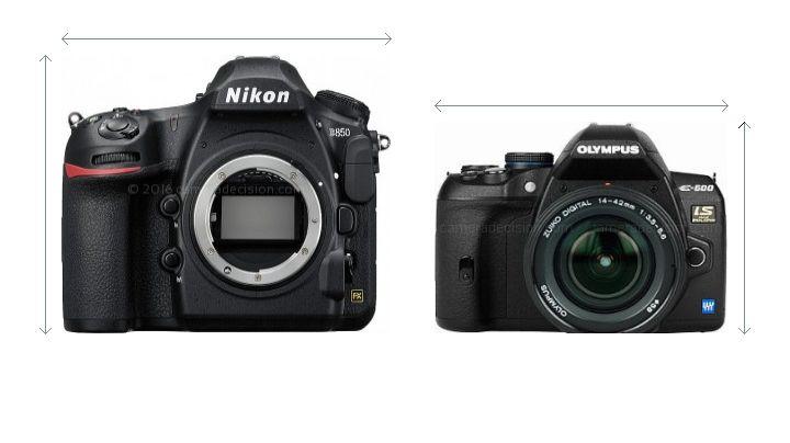 Nikon D850 vs Olympus E-600 Camera Size Comparison - Front View
