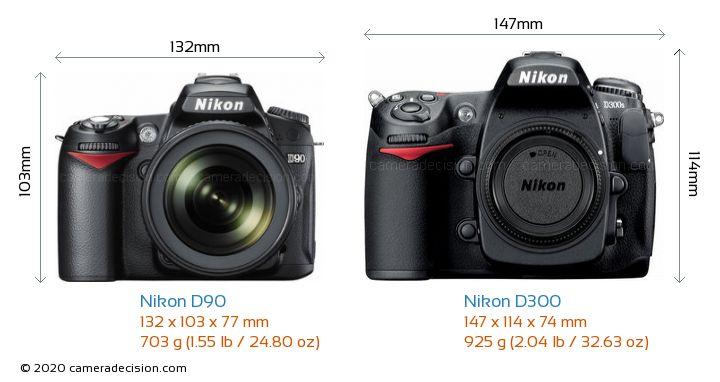 Nikon D90 vs Nikon D300 Camera Size Comparison - Front View