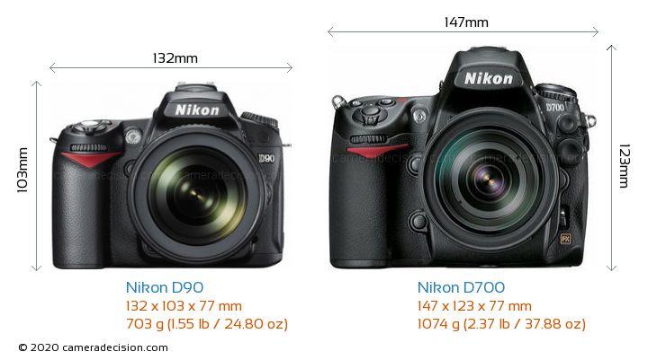 Nikon D90 vs Nikon D700 Camera Size Comparison - Front View