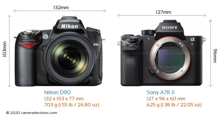 Nikon D90 vs Sony A7R II Camera Size Comparison - Front View